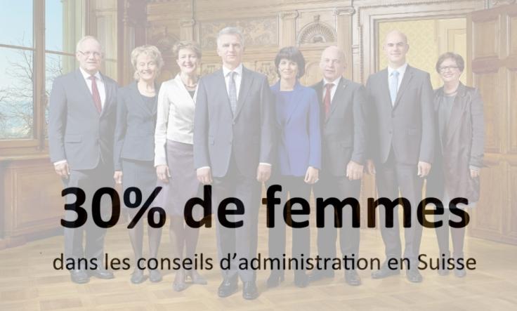 30% de femmes